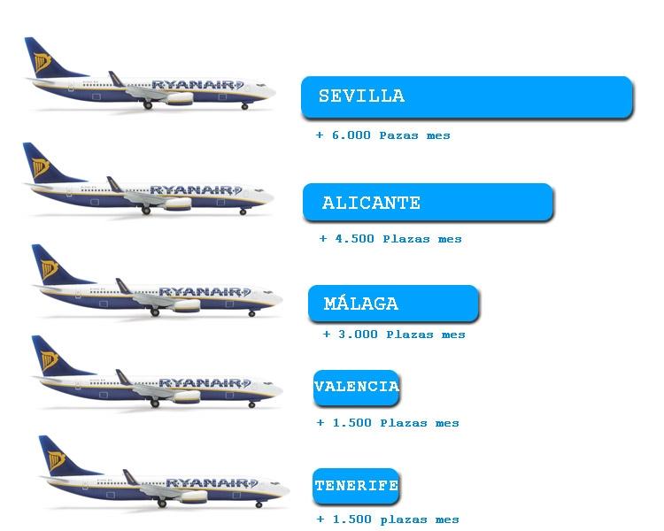vuelos santiago alicante: