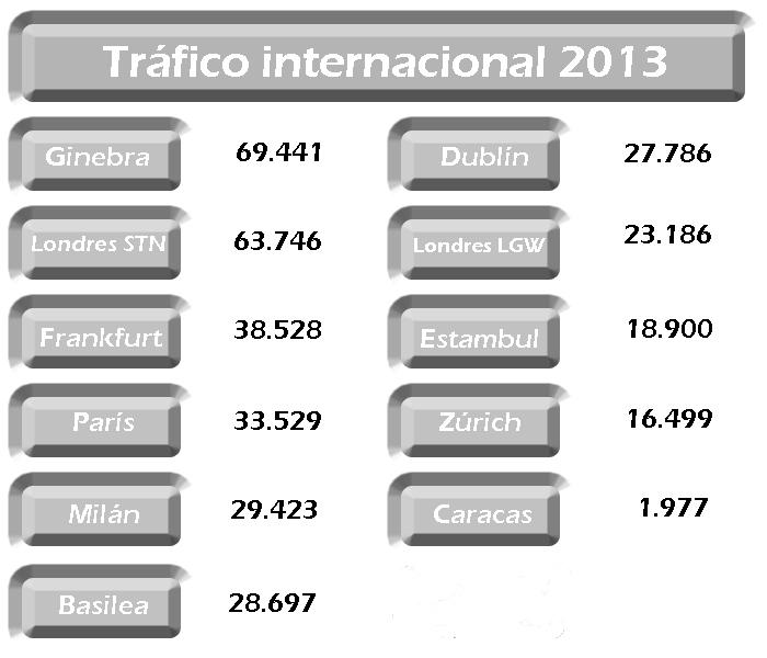 traficointernacional2013