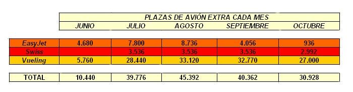 plazasextra2015