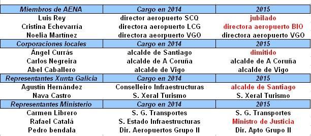 comite2015